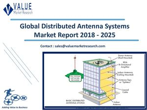 Distributed Antenna Systems Market Size, Industry Analysis Report 2018-2025 Globally