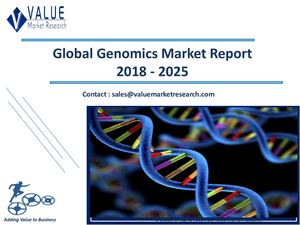 Genomics Market Size, Industry Analysis Report 2018-2025 Globally