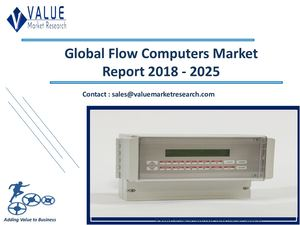 Flow Computers Market Size, Industry Analysis Report 2018-2025 Globally