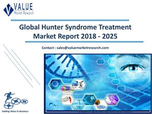 Hunter Syndrome Treatment Market Size, Industry Analysis Report 2018-2025 Globally