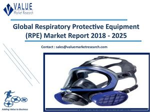 Respiratory Protective Equipment (RPE) Market Size, Industry Analysis Report 2018-2025 Globally