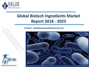 Biotech Ingredients Market Size, Industry Analysis Report 2018-2025 Globally
