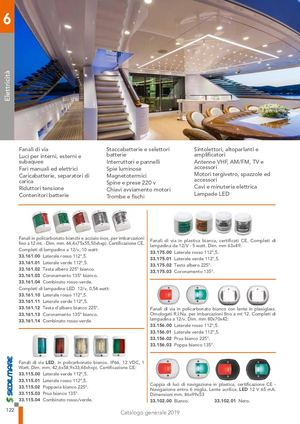 SPIA LED PL 12//24 V 4 MM IN PLASTICA LUCE VERDE ACCESSORI BARCA NAUTICA
