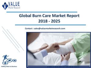 Burn Care Market Size, Industry Analysis Report 2018-2025 Globally