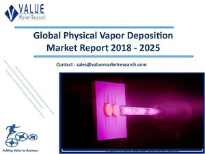 Physical Vapor Deposition Market Size, Industry Analysis Report 2018-2025 Globally
