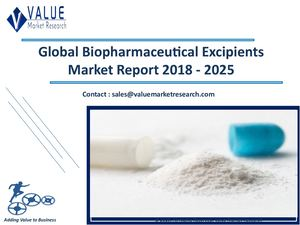 Biopharmaceutical Excipients Market Size, Industry Analysis Report 2018-2025 Globally