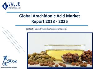 Arachidonic Acid Market Size, Industry Analysis Report 2018-2025 Globally