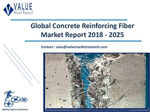 Concrete Reinforcing Fiber Market Size, Industry Analysis Report 2018-2025 Globally