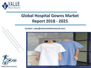Hospital Gowns Market Size, Industry Analysis Report 2018-2025 Globally