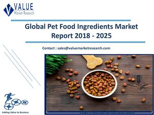Pet Food Ingredients Market Size, Industry Analysis Report 2018-2025 Globally