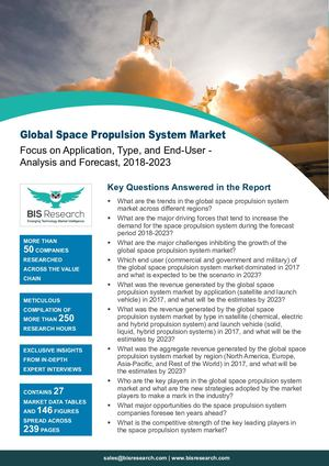 Space Propulsion System Market Size