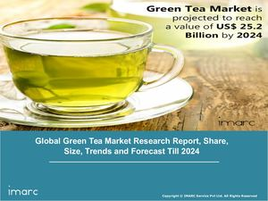 Green Tea Market: Global Industry, Trends, Growth, Share, Size, Region and Forecast Till 2024