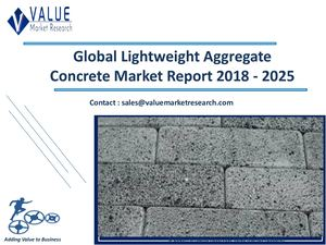 Lightweight Aggregate Concrete Market Size, Industry Research Report 2018-2025 Globally