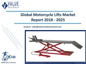 Motorcycle Lifts Market Size, Industry Research Report 2018-2025 Globally