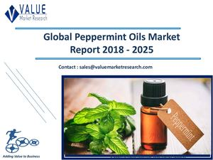 Peppermint Oils Market Size, Industry Research Report 2018-2025 Globally