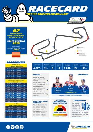 IT - Gran Premi Monster Energy de Catalunya - Racecard (IT)