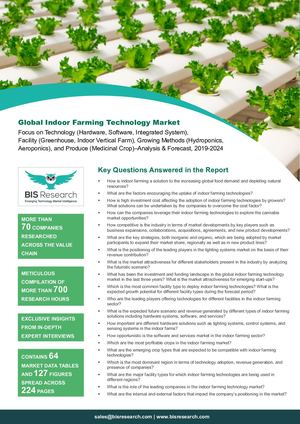 Indoor Farming Technologies Market Size