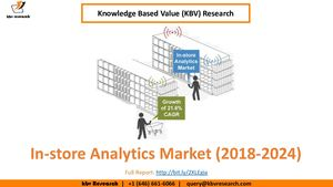 In Store Analytics Market- KBV Research