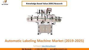 Automatic Labeling Machine Market- KBV Research