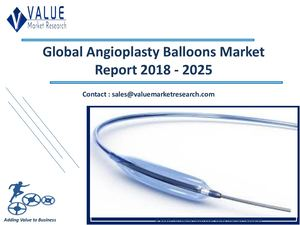 Angioplasty Balloons Market Size, Industry Analysis Report 2018-2025 Globally