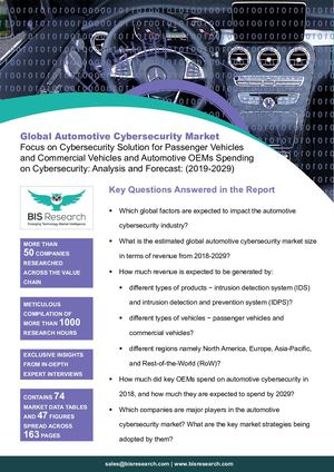 Automotive Cybersecurity Market Report