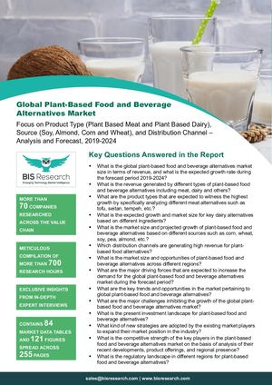 Plant Based Food & Beverages Alternatives Market