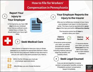 How To File For Workers' Compensation In Pennsylvania