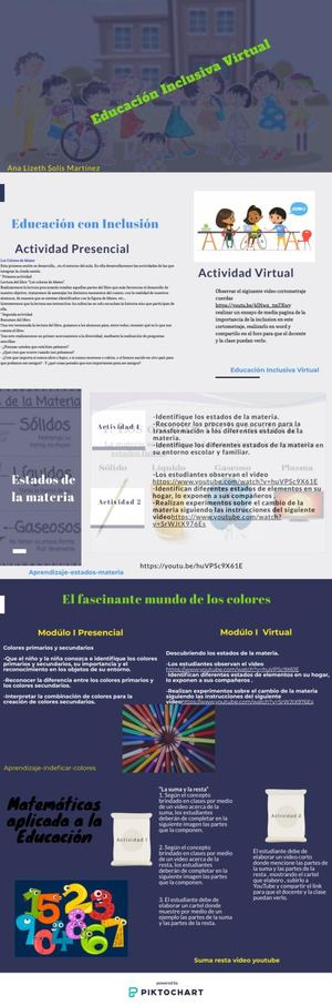 Educación Inclusiva Virtual