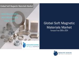 Global Soft Magnetic Materials Market Converted