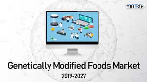 Genetically Modified Foods Market 2019 2027