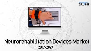 Global Neurorehabilitation Devices Market Trends, Size 2019-2027