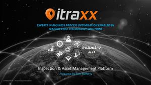 Digital Asset Management ITraxx