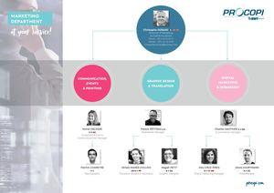 Calameo Marketing Departmen En 2020
