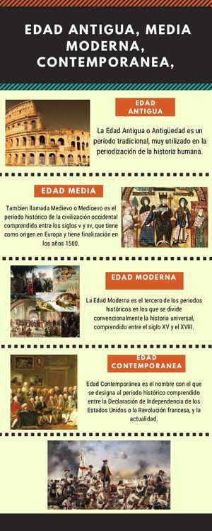 Calaméo Linea Del Tiempo Edad Antigua Media Moderna